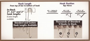 How to Order Hooks
